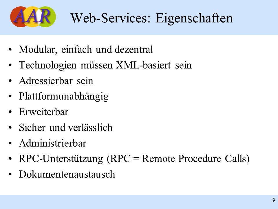 Franck Borel - UB-Freiburg 10 Web-Services: Konzept Web-Service Protokollstapel (siehe auch W3C)W3C EbeneProtokolle Entdeckung Beschreibung Verpackung Transport Netzwerk UDDI, DISCO, WSIL, ebXML WSDL, RDF, ebXML SOAP, XML-RPC HTTP, SMTP, FTP, BEEP… TCP/IP Verpackt die Nutzdaten Beschreibung der verpackten Nutzdaten Namensdienst für Web- Services: Auffinden von WSDL zu interessierenden Web- Services