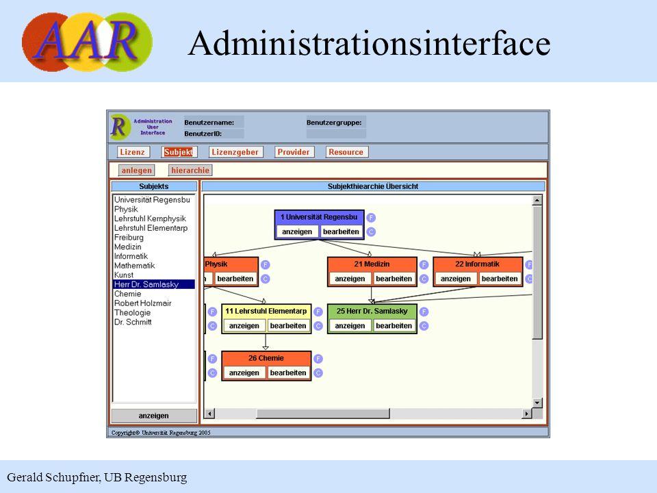 18 Gerald Schupfner, UB Regensburg Administrationsinterface