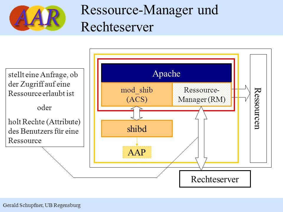 4 Gerald Schupfner, UB Regensburg Ressource-Manager und Rechteserver Apache mod_shib (ACS) AAP shibd Ressourcen Ressource- Manager (RM) Rechteserver stellt eine Anfrage, ob der Zugriff auf eine Ressource erlaubt ist oder holt Rechte (Attribute) des Benutzers für eine Ressource