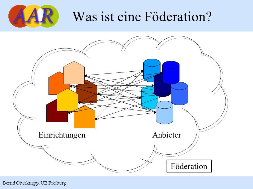 3 Bernd Oberknapp, UB Freiburg Föderation EinrichtungAnbieteren Was ist eine Föderation?