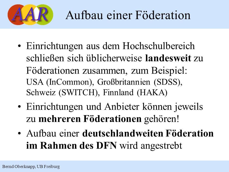 6 Bernd Oberknapp, UB Freiburg Einrichtungen aus dem Hochschulbereich schließen sich üblicherweise landesweit zu Föderationen zusammen, zum Beispiel:
