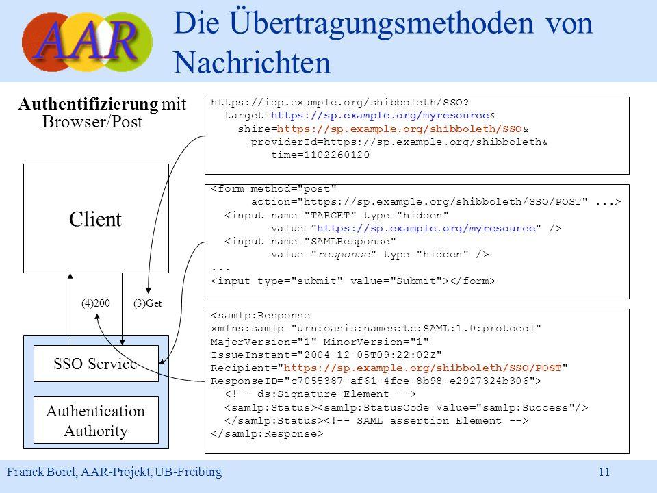 Franck Borel, AAR-Projekt, UB-Freiburg 11 Die Übertragungsmethoden von Nachrichten Authentifizierung mit Browser/Post Client SSO Service Authenticatio