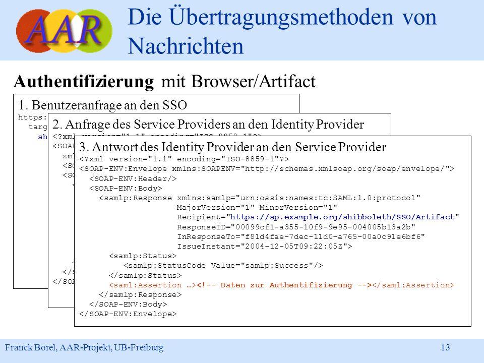 Franck Borel, AAR-Projekt, UB-Freiburg 13 1. Benutzeranfrage an den SSO https://idp.example.org/shibboleth/SSO? target=https://sp.example.org/myresour