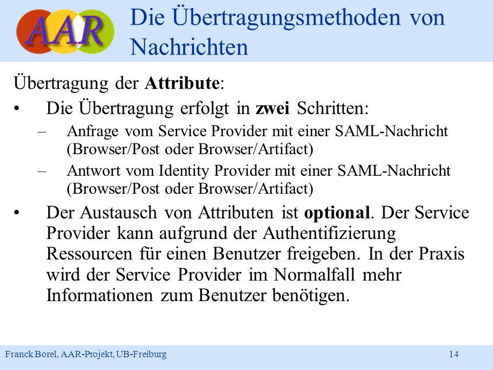 Franck Borel, AAR-Projekt, UB-Freiburg 14 Die Übertragungsmethoden von Nachrichten Übertragung der Attribute: Die Übertragung erfolgt in zwei Schritte