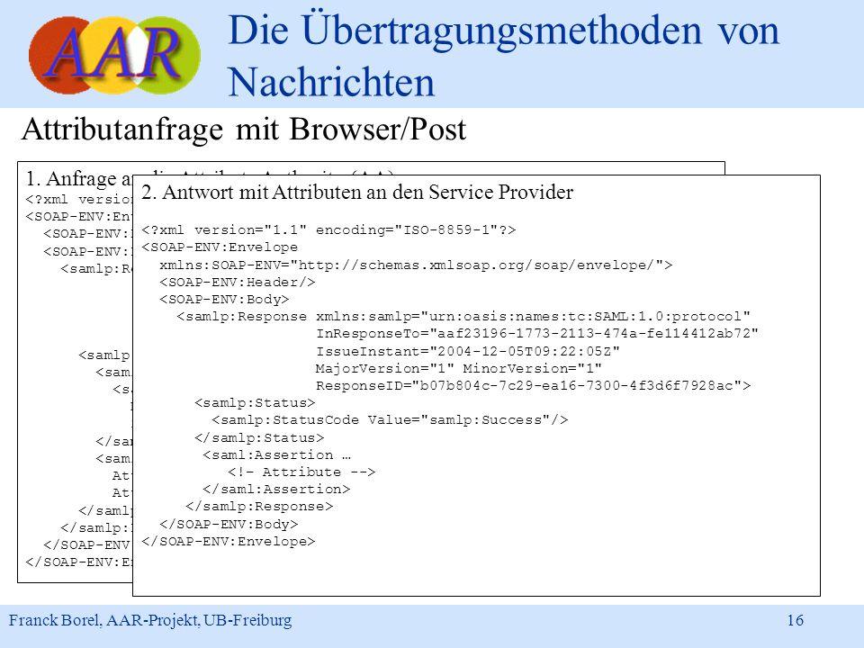 Franck Borel, AAR-Projekt, UB-Freiburg 16 Die Übertragungsmethoden von Nachrichten Attributanfrage mit Browser/Post 1. Anfrage an die Attribute Author