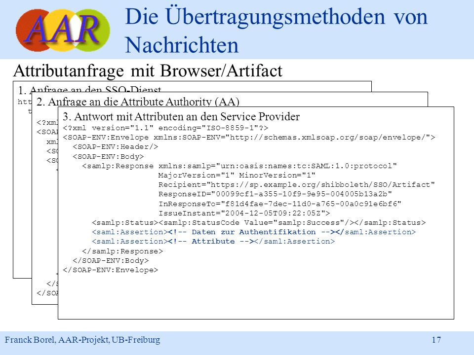 Franck Borel, AAR-Projekt, UB-Freiburg 17 1. Anfrage an den SSO-Dienst https://idp.example.org/shibboleth/SSO? target=https://sp.example.org/myresourc