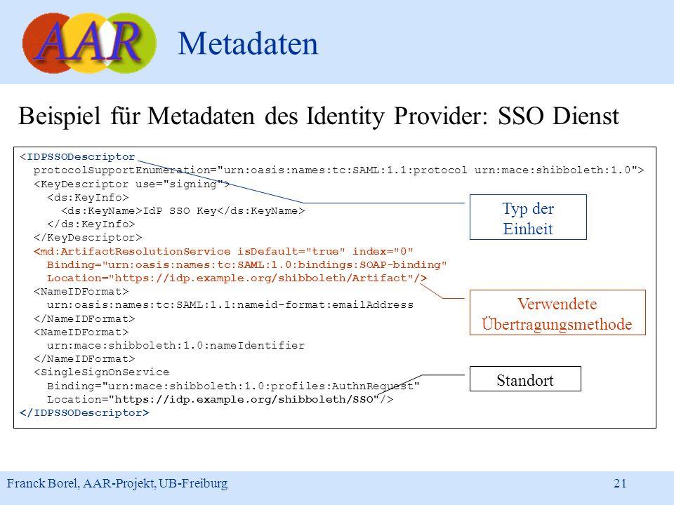 Franck Borel, AAR-Projekt, UB-Freiburg 21 Metadaten Beispiel für Metadaten des Identity Provider: SSO Dienst <IDPSSODescriptor protocolSupportEnumerat