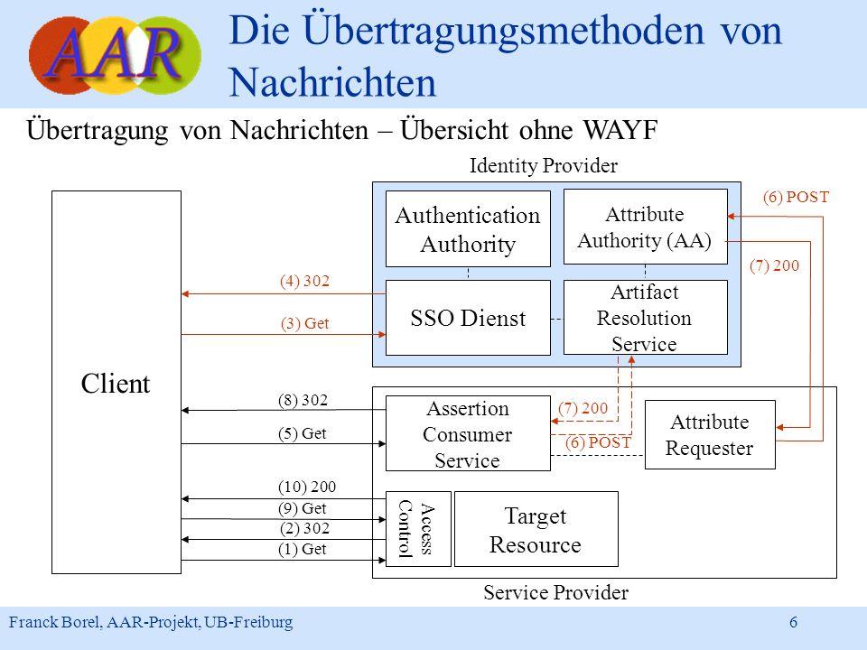 Franck Borel, AAR-Projekt, UB-Freiburg 6 Die Übertragungsmethoden von Nachrichten Client Authentication Authority Attribute Authority (AA) SSO Dienst