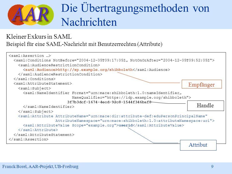 Franck Borel, AAR-Projekt, UB-Freiburg 9 Die Übertragungsmethoden von Nachrichten Kleiner Exkurs in SAML Beispiel für eine SAML-Nachricht mit Benutzer