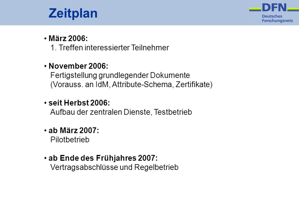 Zeitplan März 2006: 1. Treffen interessierter Teilnehmer November 2006: Fertigstellung grundlegender Dokumente (Vorauss. an IdM, Attribute-Schema, Zer