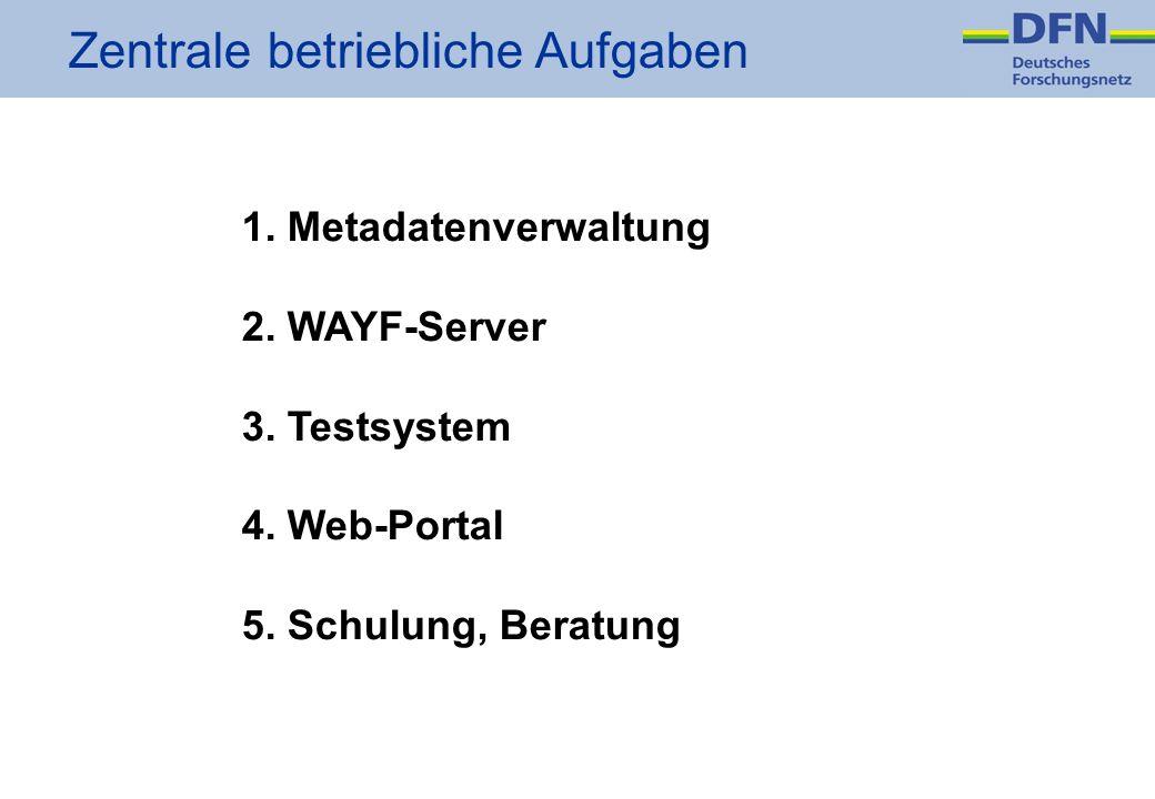 Zentrale betriebliche Aufgaben 1. Metadatenverwaltung 2.