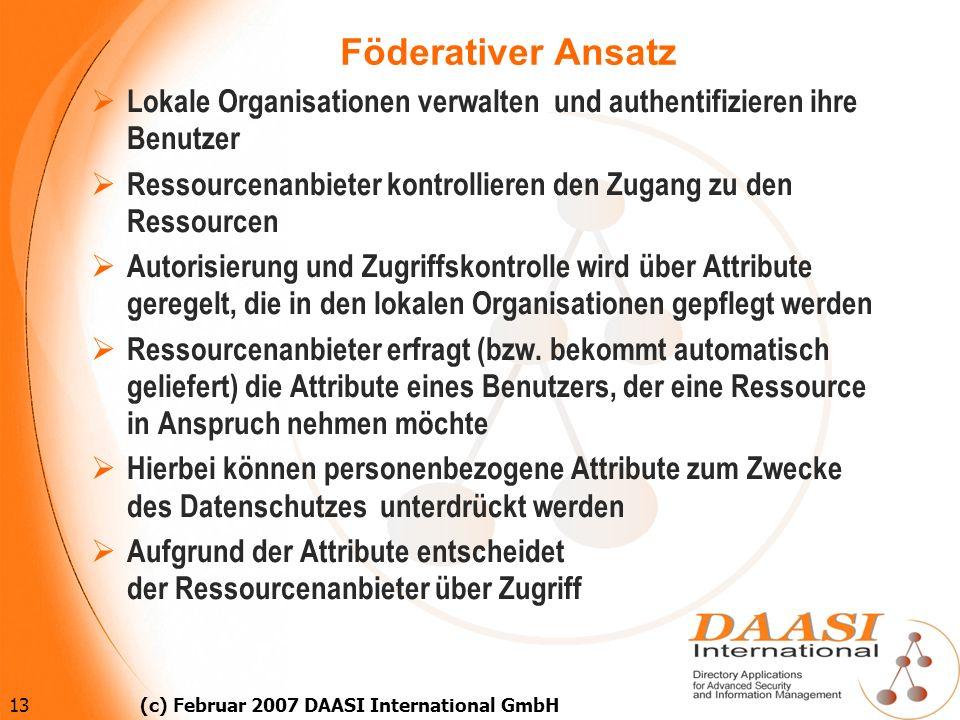 13 (c) Februar 2007 DAASI International GmbH Föderativer Ansatz Lokale Organisationen verwalten und authentifizieren ihre Benutzer Ressourcenanbieter
