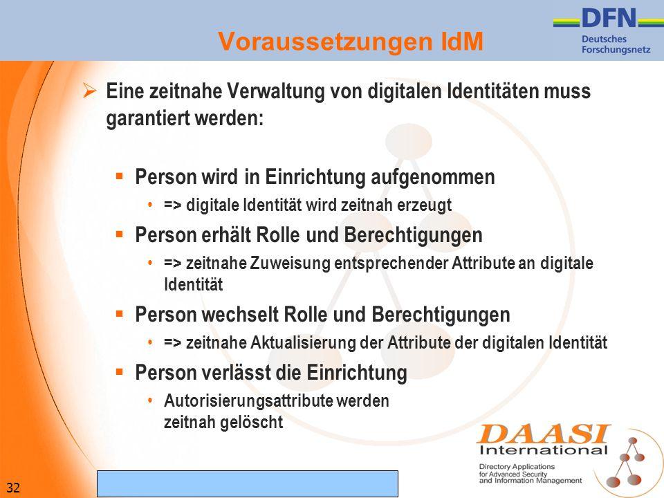 32 (c) Februar 2007 DAASI International GmbH Voraussetzungen IdM Eine zeitnahe Verwaltung von digitalen Identitäten muss garantiert werden: Person wir