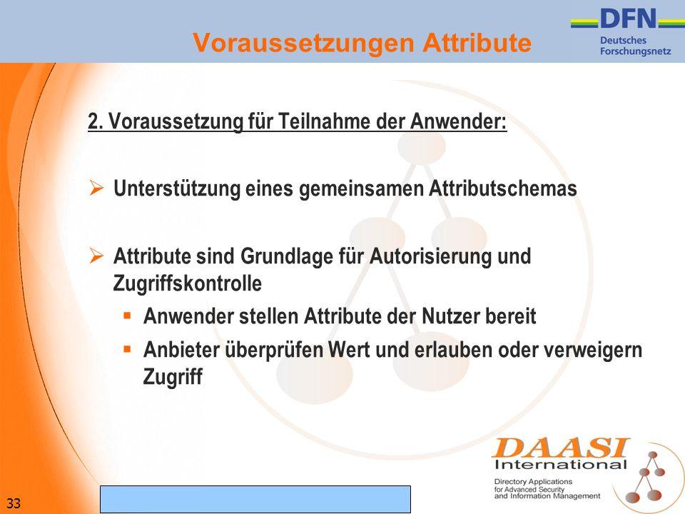 33 (c) Februar 2007 DAASI International GmbH Voraussetzungen Attribute 2. Voraussetzung für Teilnahme der Anwender: Unterstützung eines gemeinsamen At