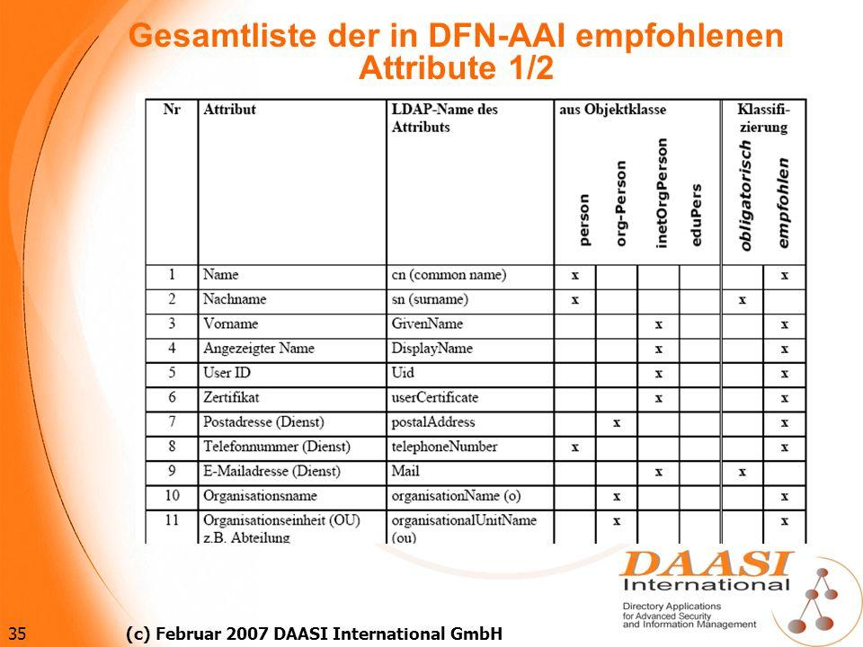 35 (c) Februar 2007 DAASI International GmbH Gesamtliste der in DFN-AAI empfohlenen Attribute 1/2