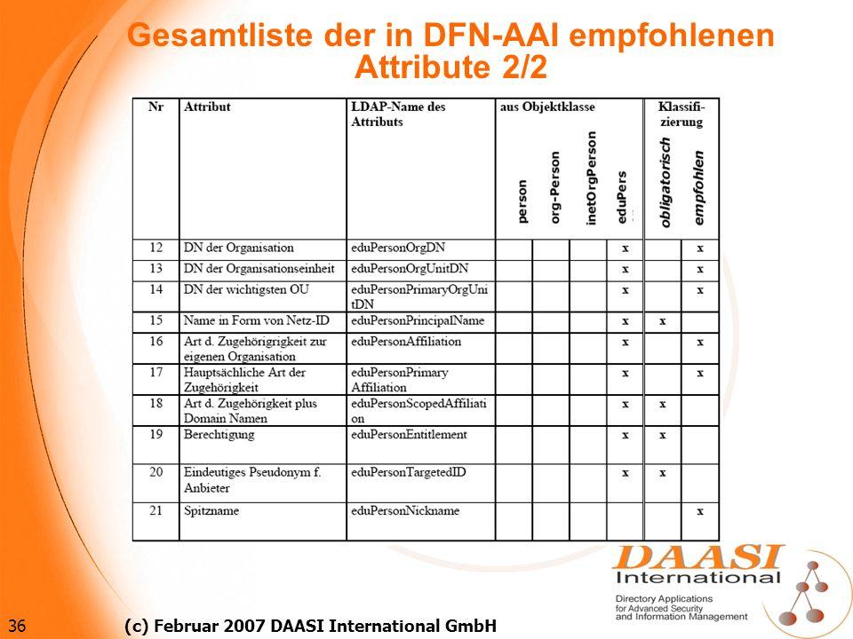36 (c) Februar 2007 DAASI International GmbH Gesamtliste der in DFN-AAI empfohlenen Attribute 2/2