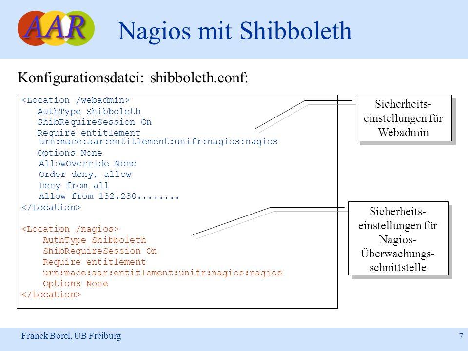 Franck Borel, UB Freiburg 8 Nagios mit Shibboleth <AttributeRule Name = urn:mace:dir:attribute-def:eduPersonEntitlement Header = Shib-EP-Entitlement Alias = entitlement > ^urn:mace:aar:entitlement:unifr:nagios:nagios$ <AttributeRule Name = urn:mace:dir:attribute-def:eduPersonUnscopedPrincipalName Header = REMOTE_USER Alias = user > Konfigurationsdatei aap.xml: Attribut für Apache (Entitlement) Attribut für Nagios (REMOTE_ USER)