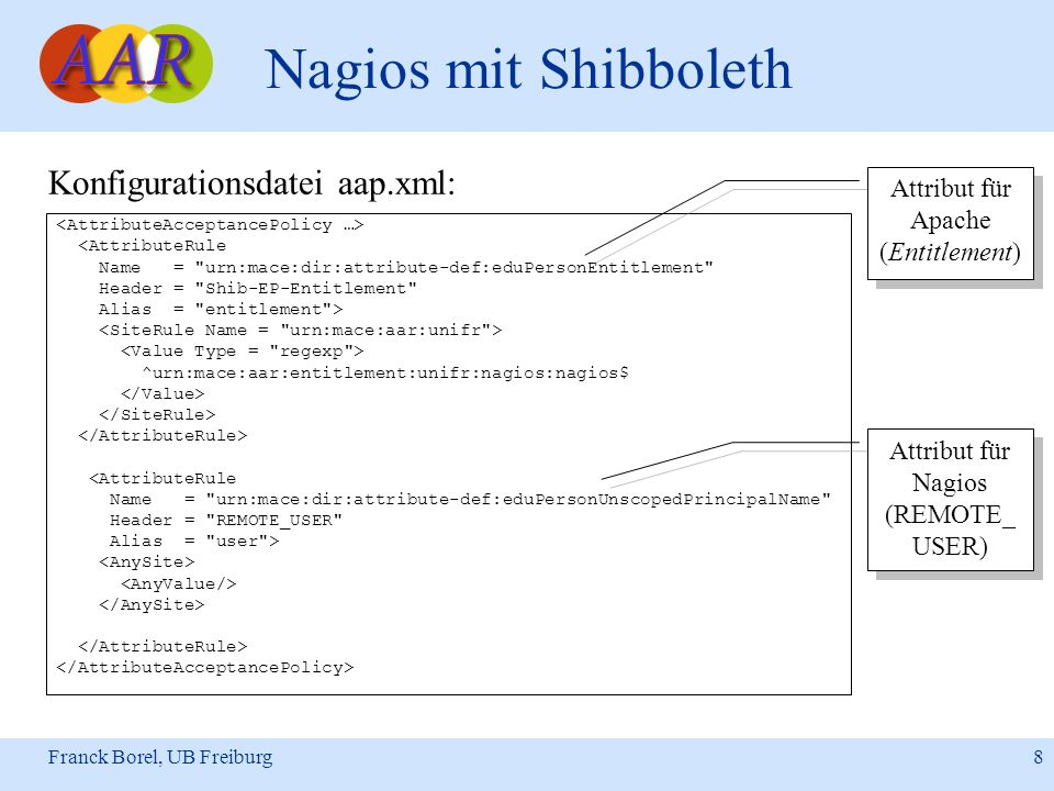 Franck Borel, UB Freiburg 8 Nagios mit Shibboleth <AttributeRule Name =