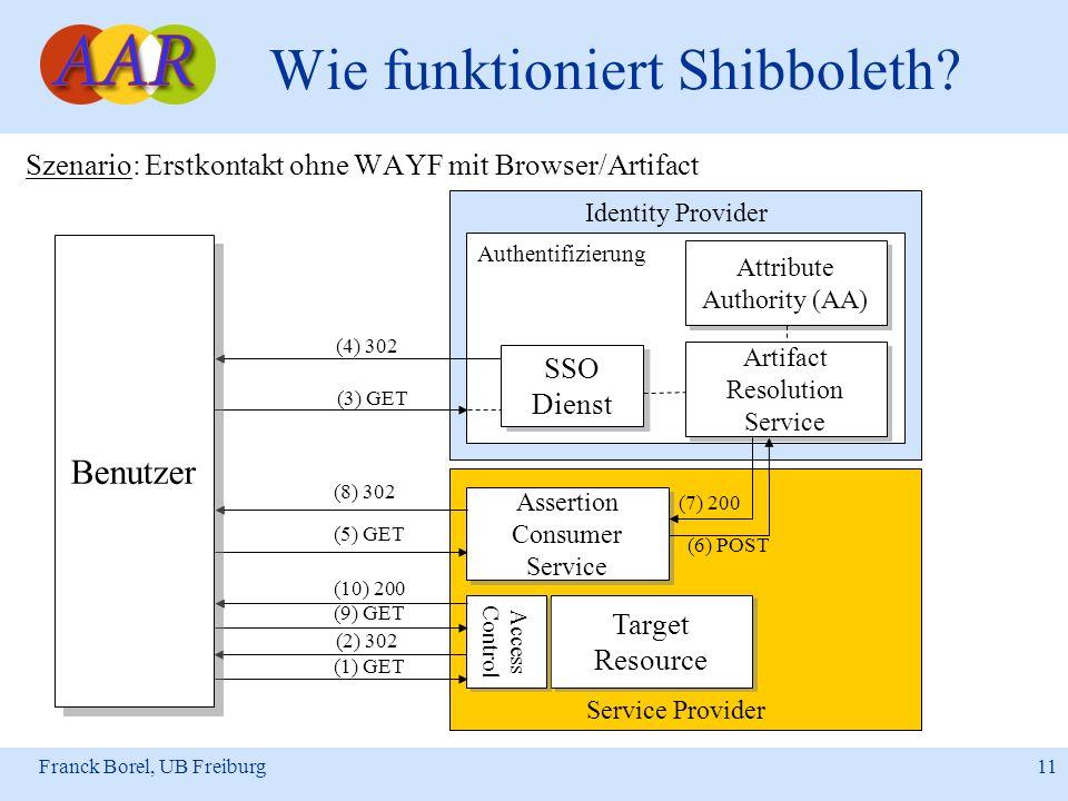Franck Borel, UB Freiburg 11 Wie funktioniert Shibboleth? Authentifizierung Attribute Authority (AA) SSO Dienst Artifact Resolution Service Assertion