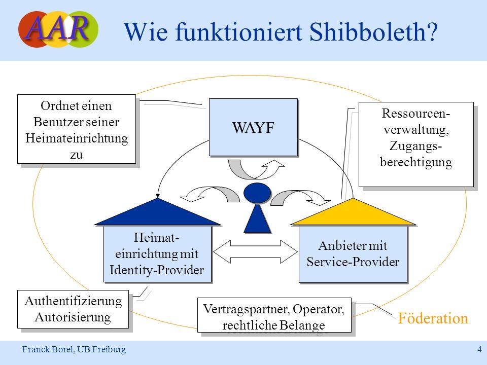 Franck Borel, UB Freiburg 4 Föderation Wie funktioniert Shibboleth? Heimat- einrichtung mit Identity-Provider Heimat- einrichtung mit Identity-Provide