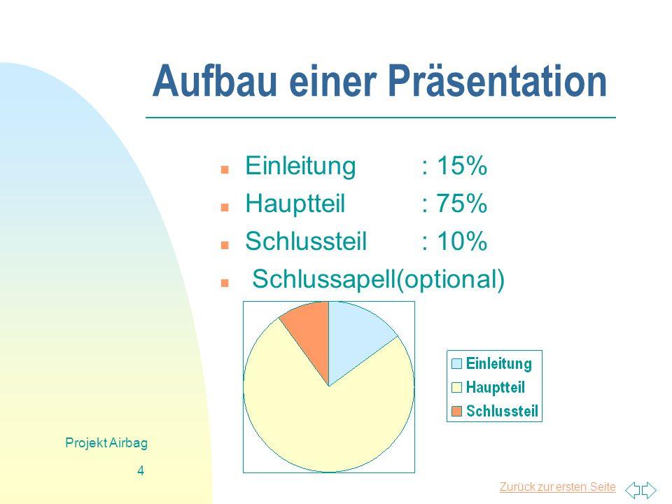 Zurück zur ersten Seite Projekt Airbag 4 n Einleitung: 15% n Hauptteil: 75% n Schlussteil: 10% n Schlussapell(optional) Aufbau einer Präsentation