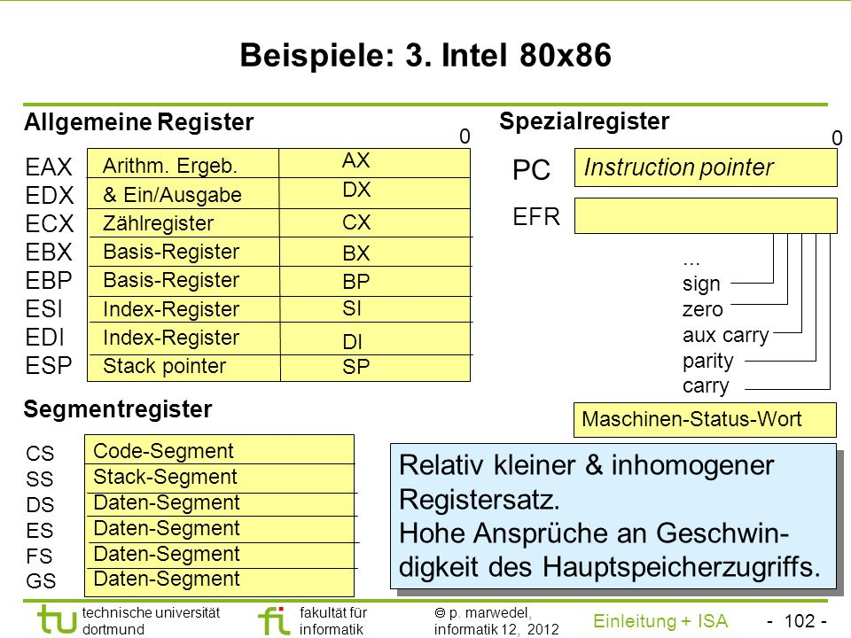 - 101 - technische universität dortmund fakultät für informatik p. marwedel, informatik 12, 2012 Einleitung + ISA TU Dortmund Beispiele: 2. MIPS R2000