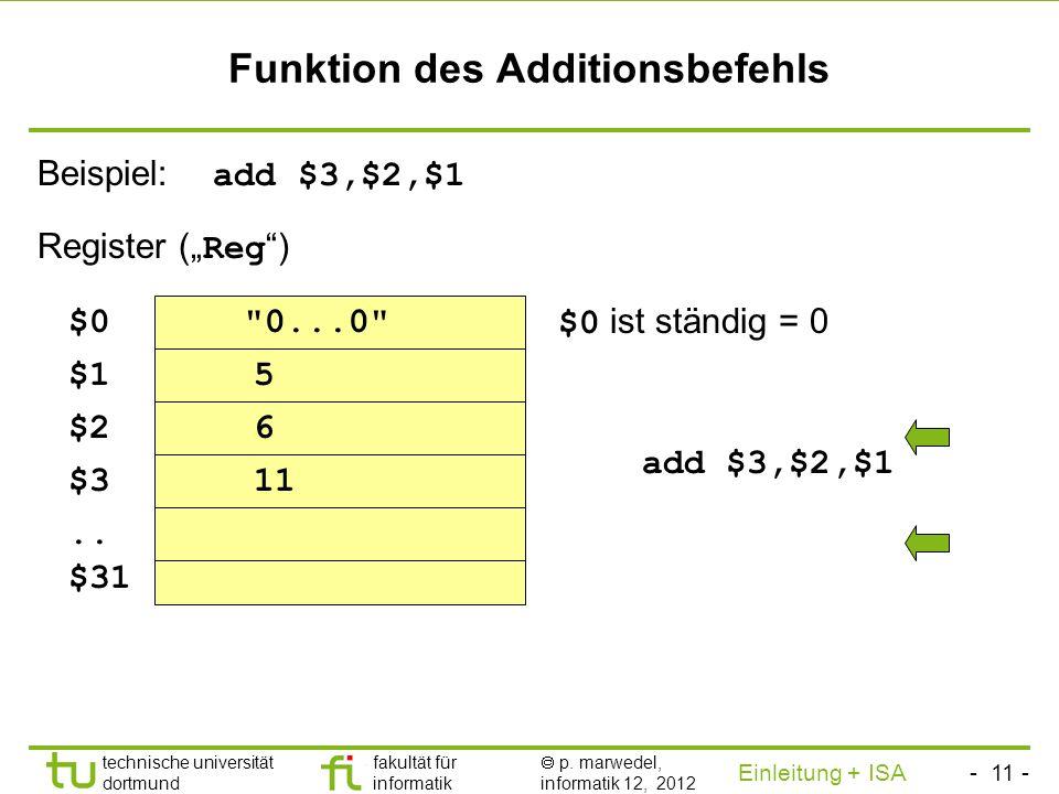 - 10 - technische universität dortmund fakultät für informatik p. marwedel, informatik 12, 2012 Einleitung + ISA TU Dortmund MIPS-Assembler-Befehle Ar