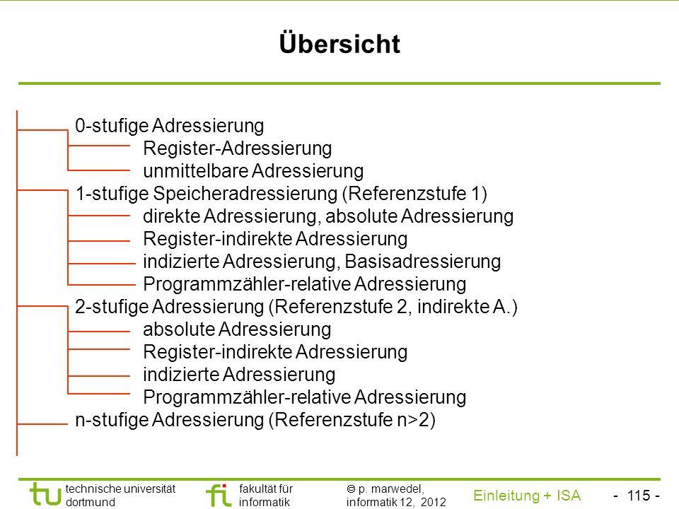 - 114 - technische universität dortmund fakultät für informatik p. marwedel, informatik 12, 2012 Einleitung + ISA TU Dortmund n-stufige Adressierung R