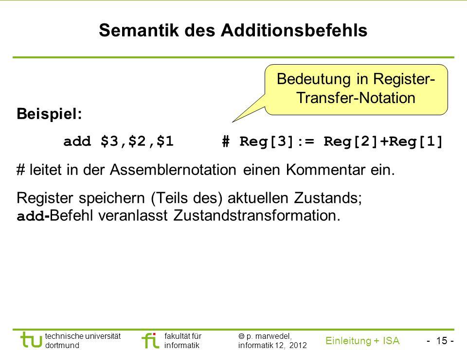 - 14 - technische universität dortmund fakultät für informatik p. marwedel, informatik 12, 2012 Einleitung + ISA TU Dortmund Semantik: per Register-Tr