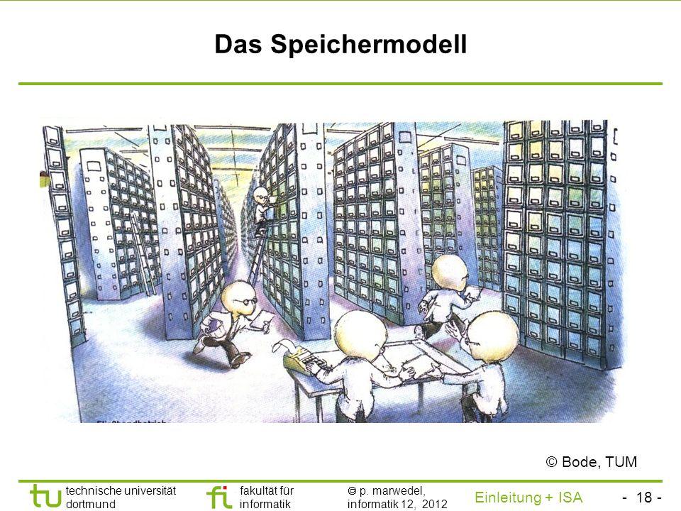 - 17 - technische universität dortmund fakultät für informatik p. marwedel, informatik 12, 2012 Einleitung + ISA TU Dortmund Addition für 2k-Zahlen od
