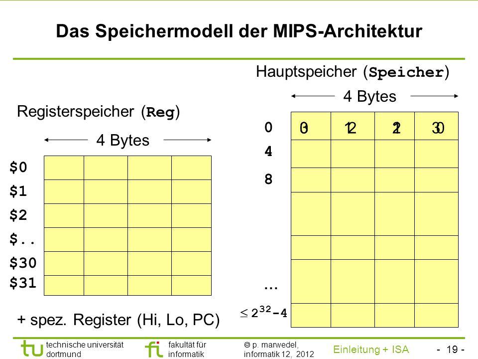 - 18 - technische universität dortmund fakultät für informatik p. marwedel, informatik 12, 2012 Einleitung + ISA TU Dortmund Das Speichermodell © Bode