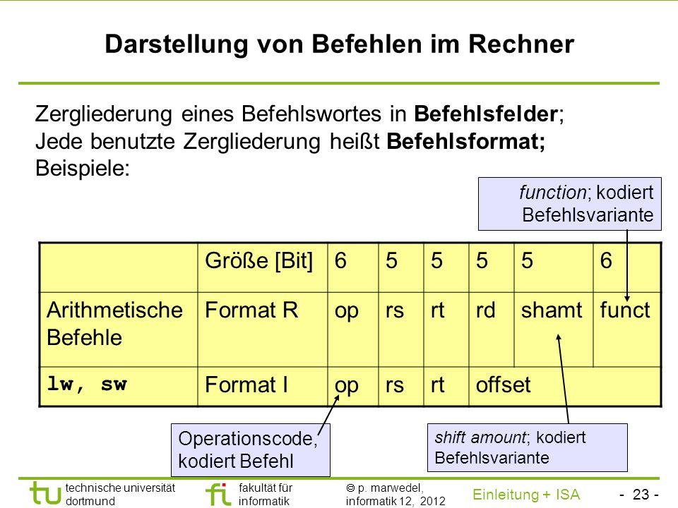 - 22 - technische universität dortmund fakultät für informatik p. marwedel, informatik 12, 2012 Einleitung + ISA TU Dortmund Der store word- Befehl Al