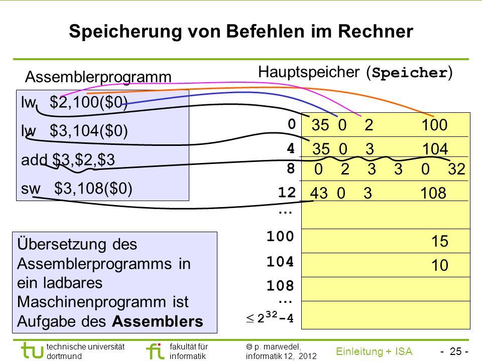 - 24 - technische universität dortmund fakultät für informatik p. marwedel, informatik 12, 2012 Einleitung + ISA TU Dortmund Beispiele add rd,rs,rt #