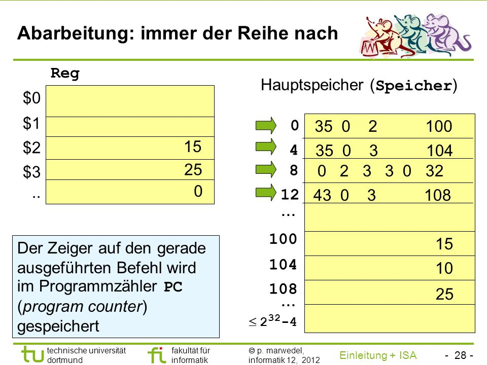 - 27 - technische universität dortmund fakultät für informatik p. marwedel, informatik 12, 2012 Einleitung + ISA TU Dortmund Zusammenfassung Schichten
