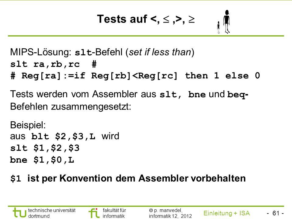 - 60 - technische universität dortmund fakultät für informatik p. marwedel, informatik 12, 2012 Einleitung + ISA TU Dortmund Format und Bedeutung unbe