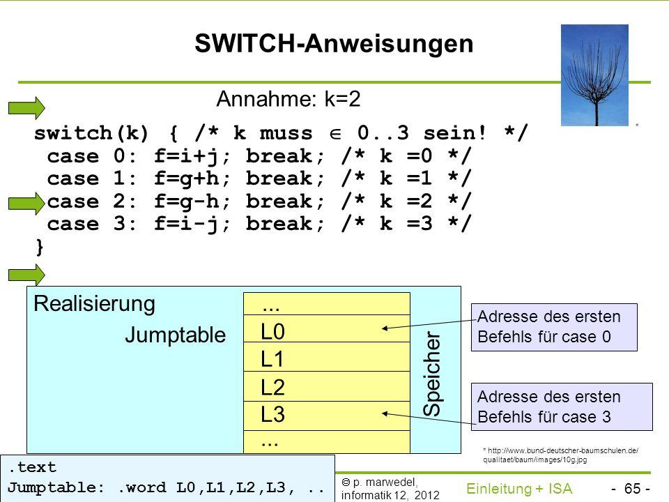 - 64 - technische universität dortmund fakultät für informatik p. marwedel, informatik 12, 2012 Einleitung + ISA TU Dortmund Realisierung von berechne