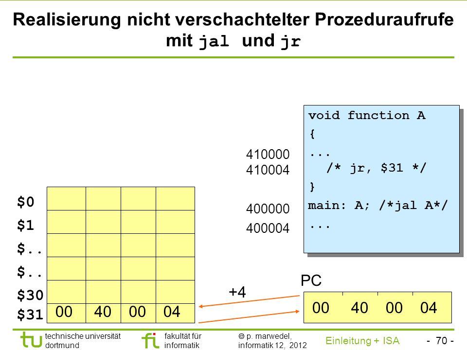 - 69 - technische universität dortmund fakultät für informatik p. marwedel, informatik 12, 2012 Einleitung + ISA TU Dortmund Der jump-and-link-Befehl