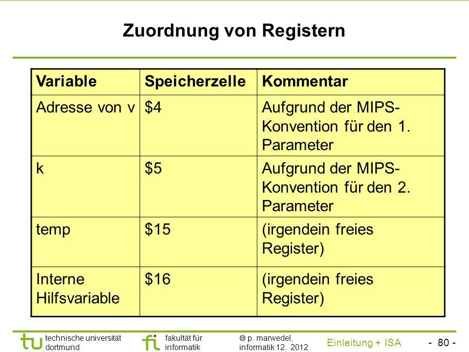 - 79 - technische universität dortmund fakultät für informatik p. marwedel, informatik 12, 2012 Einleitung + ISA TU Dortmund Prozedur swap, Prinzip de