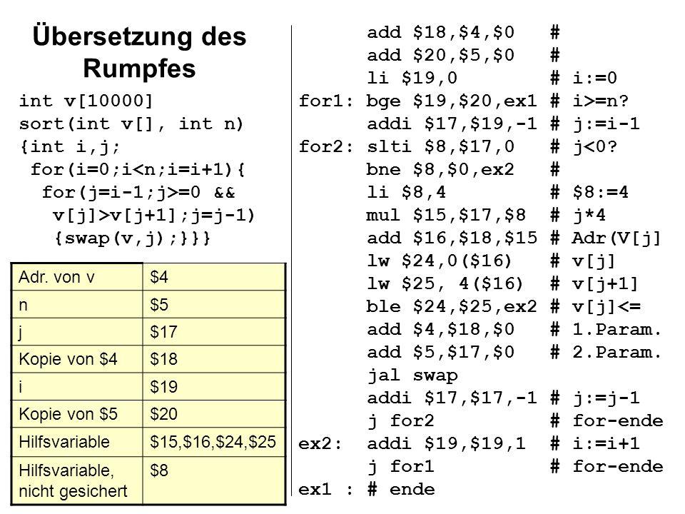 - 85 - technische universität dortmund fakultät für informatik p. marwedel, informatik 12, 2012 Einleitung + ISA TU Dortmund Zuordnung von Registern A