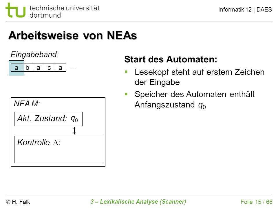 © H. Falk Informatik 12 | DAES 3 – Lexikalische Analyse (Scanner) Folie 15 / 66 Arbeitsweise von NEAs abaca Eingabeband: NEA M: Akt. Zustand: Kontroll