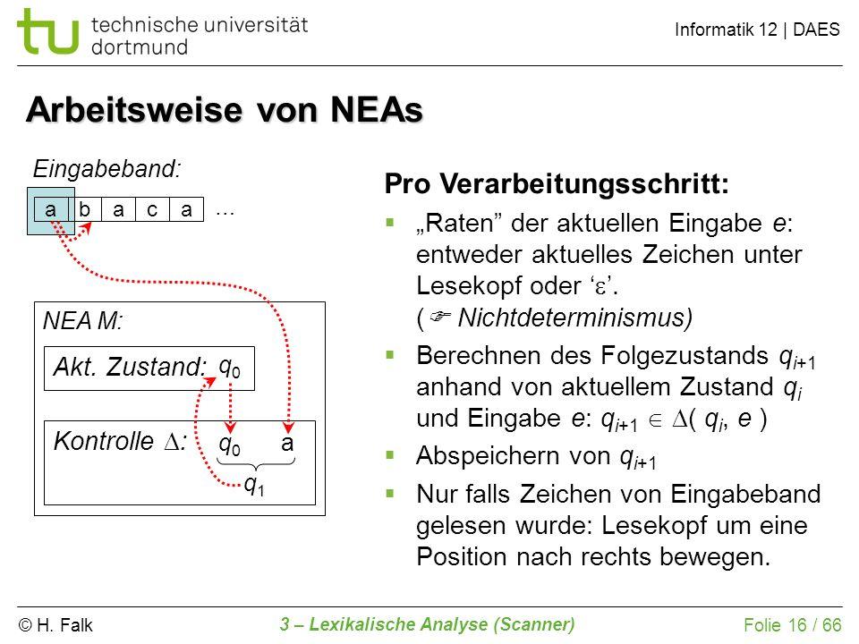 © H. Falk Informatik 12 | DAES 3 – Lexikalische Analyse (Scanner) Folie 16 / 66 Arbeitsweise von NEAs abaca Eingabeband: NEA M: Kontrolle : Pro Verarb