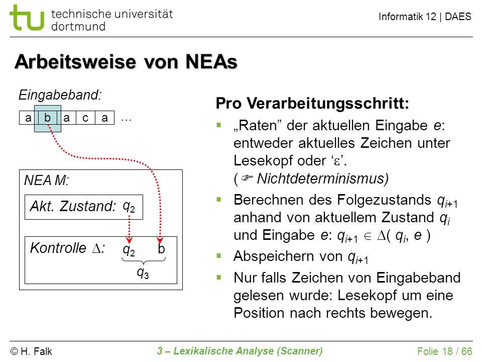 © H. Falk Informatik 12 | DAES 3 – Lexikalische Analyse (Scanner) Folie 18 / 66 Arbeitsweise von NEAs abaca Eingabeband: NEA M: Kontrolle : Pro Verarb