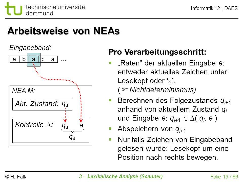 © H. Falk Informatik 12 | DAES 3 – Lexikalische Analyse (Scanner) Folie 19 / 66 Arbeitsweise von NEAs abaca Eingabeband: NEA M: Kontrolle : Pro Verarb