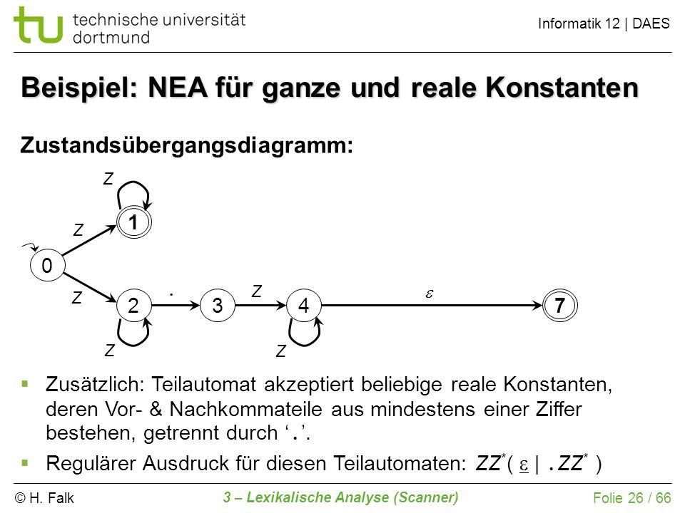 © H. Falk Informatik 12 | DAES 3 – Lexikalische Analyse (Scanner) Folie 26 / 66 Beispiel: NEA für ganze und reale Konstanten Zustandsübergangsdiagramm