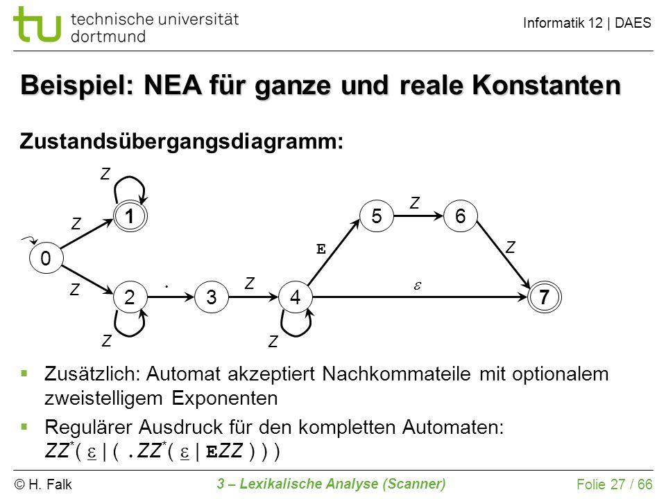© H. Falk Informatik 12 | DAES 3 – Lexikalische Analyse (Scanner) Folie 27 / 66 Beispiel: NEA für ganze und reale Konstanten Zustandsübergangsdiagramm