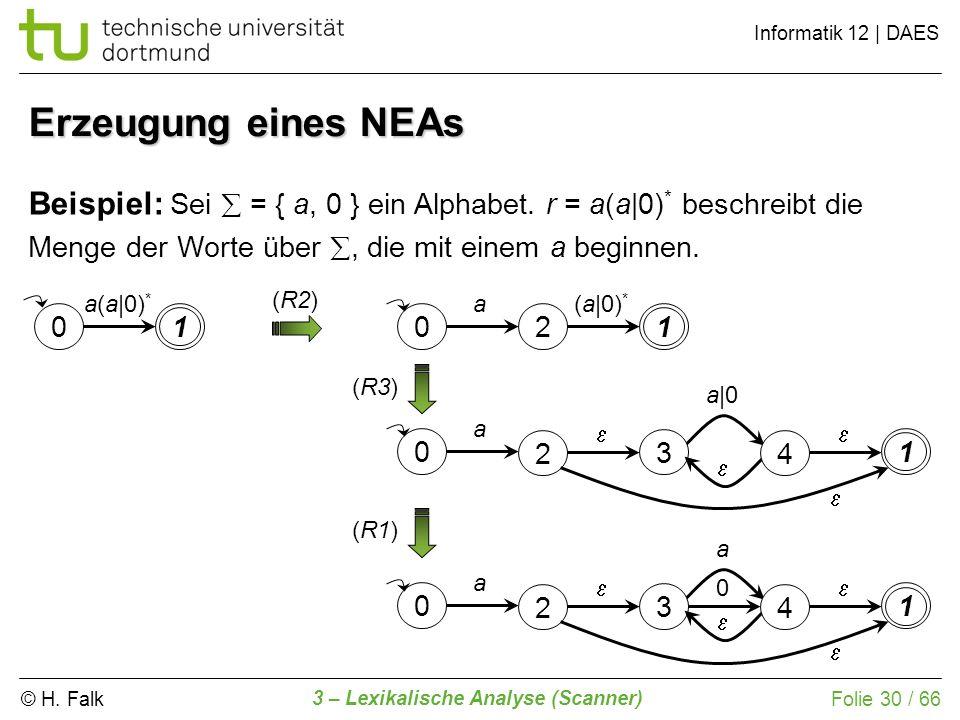 © H. Falk Informatik 12 | DAES 3 – Lexikalische Analyse (Scanner) Folie 30 / 66 Erzeugung eines NEAs Beispiel: Sei = { a, 0 } ein Alphabet. r = a(a|0)