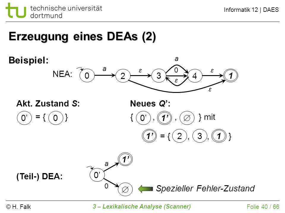 © H. Falk Informatik 12 | DAES 3 – Lexikalische Analyse (Scanner) Folie 40 / 66 Erzeugung eines DEAs (2) Beispiel: NEA: a 4 2 3 0 a 1 0 00 Akt. Zustan