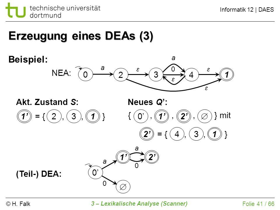 © H. Falk Informatik 12 | DAES 3 – Lexikalische Analyse (Scanner) Folie 41 / 66 Erzeugung eines DEAs (3) Beispiel: NEA: a 4 2 3 0 a 1 0 Akt. Zustand S