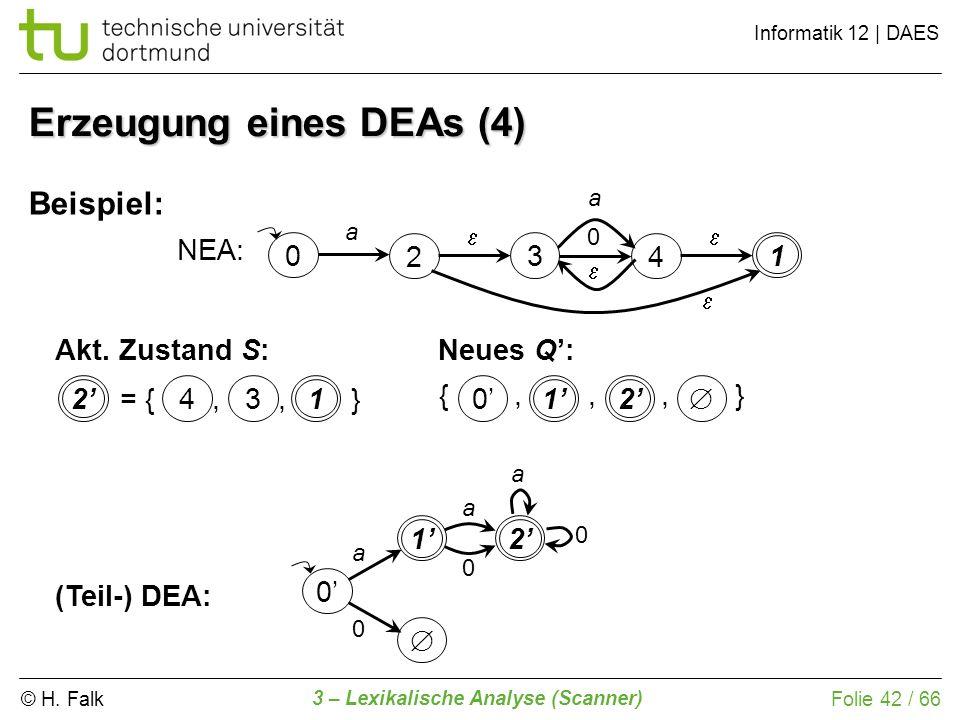 © H. Falk Informatik 12 | DAES 3 – Lexikalische Analyse (Scanner) Folie 42 / 66 Erzeugung eines DEAs (4) Beispiel: NEA: a 4 2 3 0 a 1 0 Akt. Zustand S