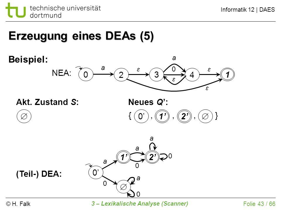 © H. Falk Informatik 12 | DAES 3 – Lexikalische Analyse (Scanner) Folie 43 / 66 Erzeugung eines DEAs (5) Beispiel: NEA: a 4 2 3 0 a 1 0 Akt. Zustand S